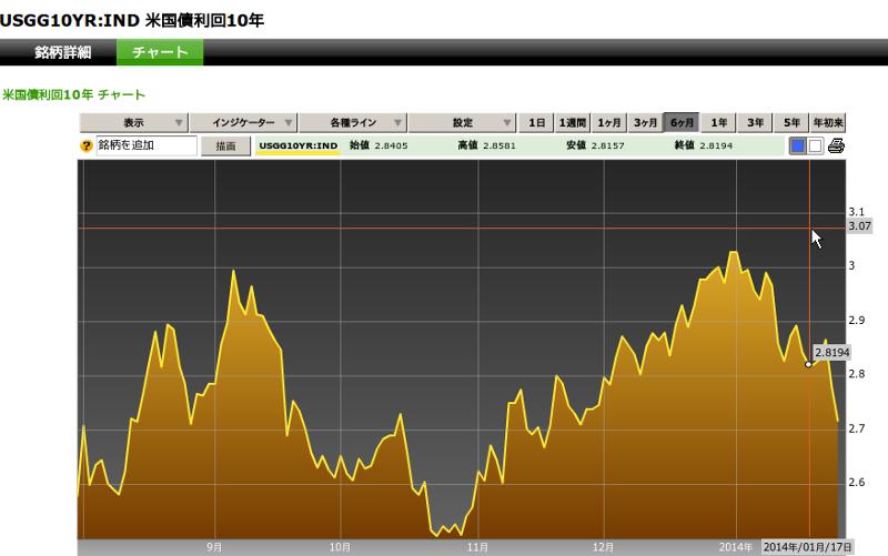NHKの提灯「報道」に騙されるな―破綻したアベノミクスは売り