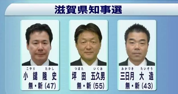明日13日投開票の滋賀県知事選挙で野党再編への道を開けー三日月候補が初当選【記事追加】